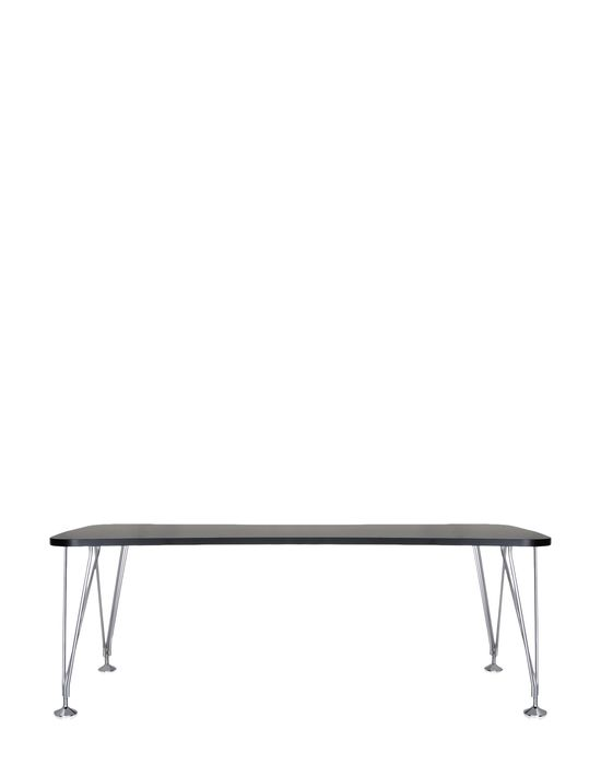 Max Table