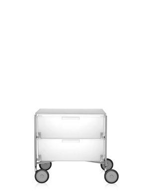 Mobil Muebles Contenedor