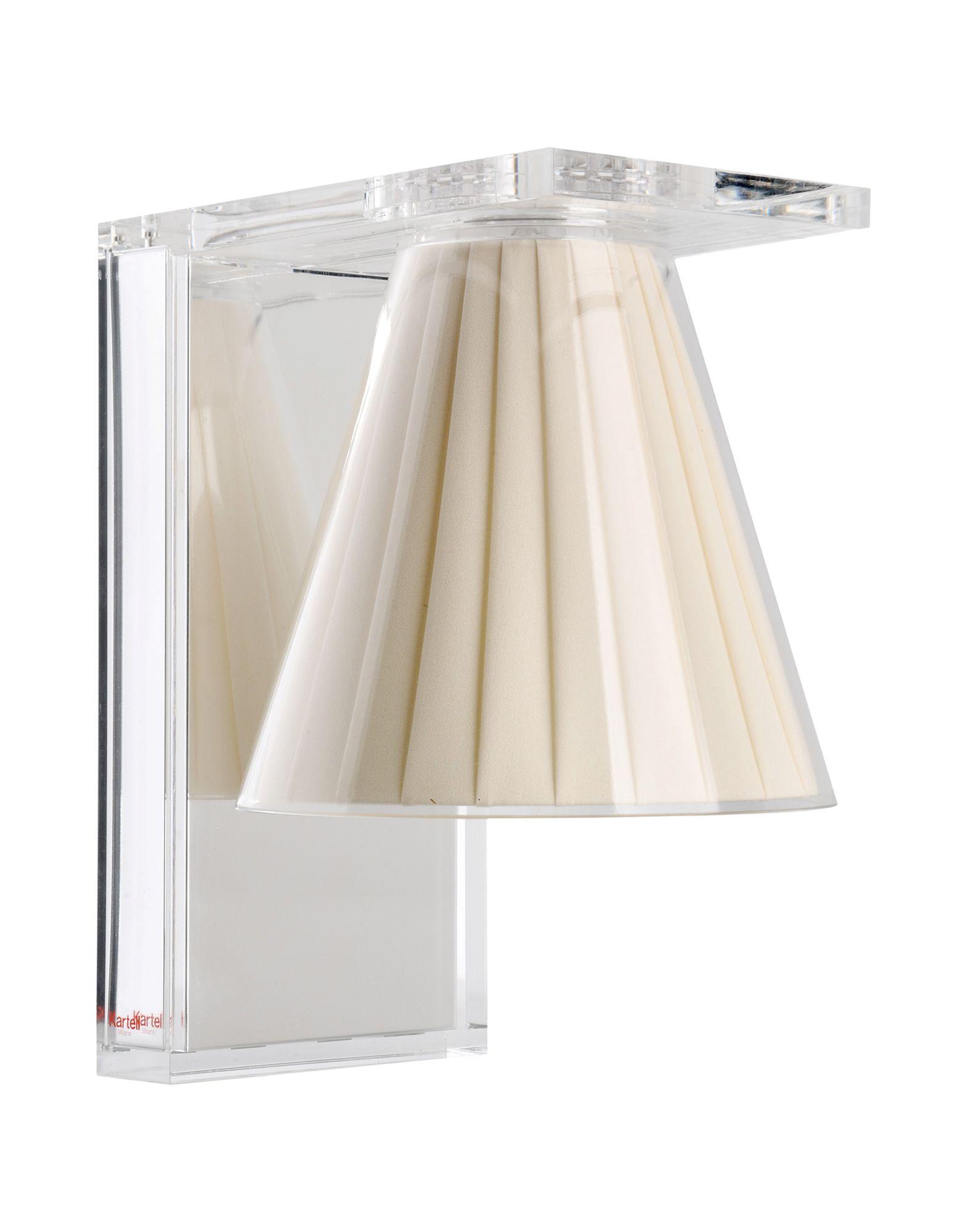KARTELL Настенная лампа kartell аксессуар для кухни